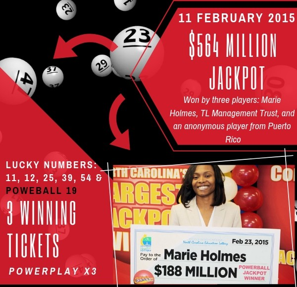 Marie Holmes, TL Management Trust, anonymous player - $564 Million Jackpot - 11 February 2015